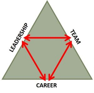 lifeconcepts-trinity-tri-unity
